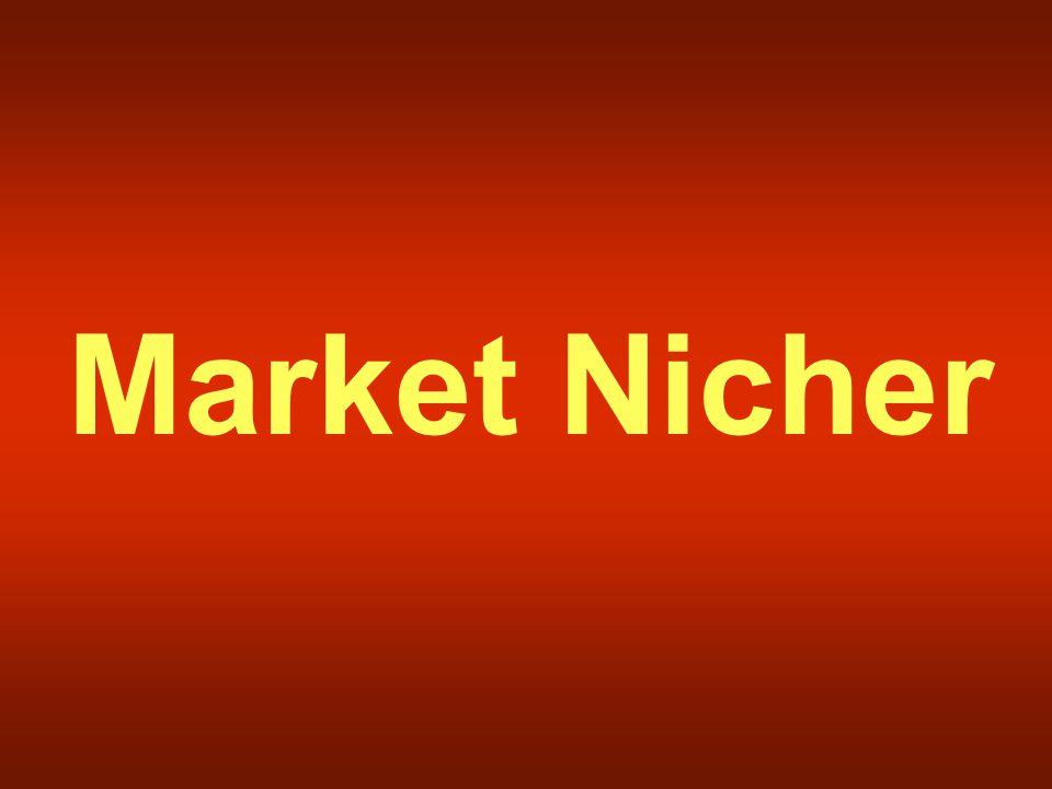 Market Nicher