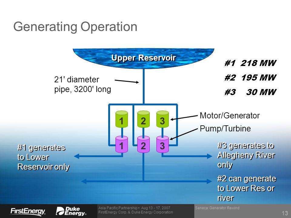 Asia Pacific Partnership Aug 13 - 17, 2007 FirstEnergy Corp. & Duke Energy Corporation Seneca: Generator Rewind Generating Operation #1 generates to L