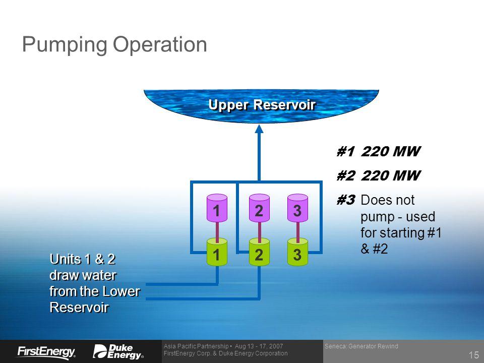 Asia Pacific Partnership Aug 13 - 17, 2007 FirstEnergy Corp. & Duke Energy Corporation Seneca: Generator Rewind Pumping Operation Units 1 & 2 draw wat