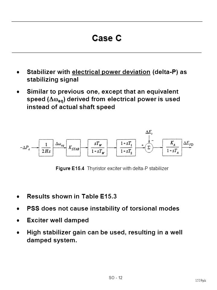 1539pk SO - 12 Case C  Stabilizer with electrical power deviation (delta-P) as stabilizing signal  Similar to previous one, except that an equivalent speed (  eq ) derived from electrical power is used instead of actual shaft speed  Results shown in Table E15.3  PSS does not cause instability of torsional modes  Exciter well damped  High stabilizer gain can be used, resulting in a well damped system.