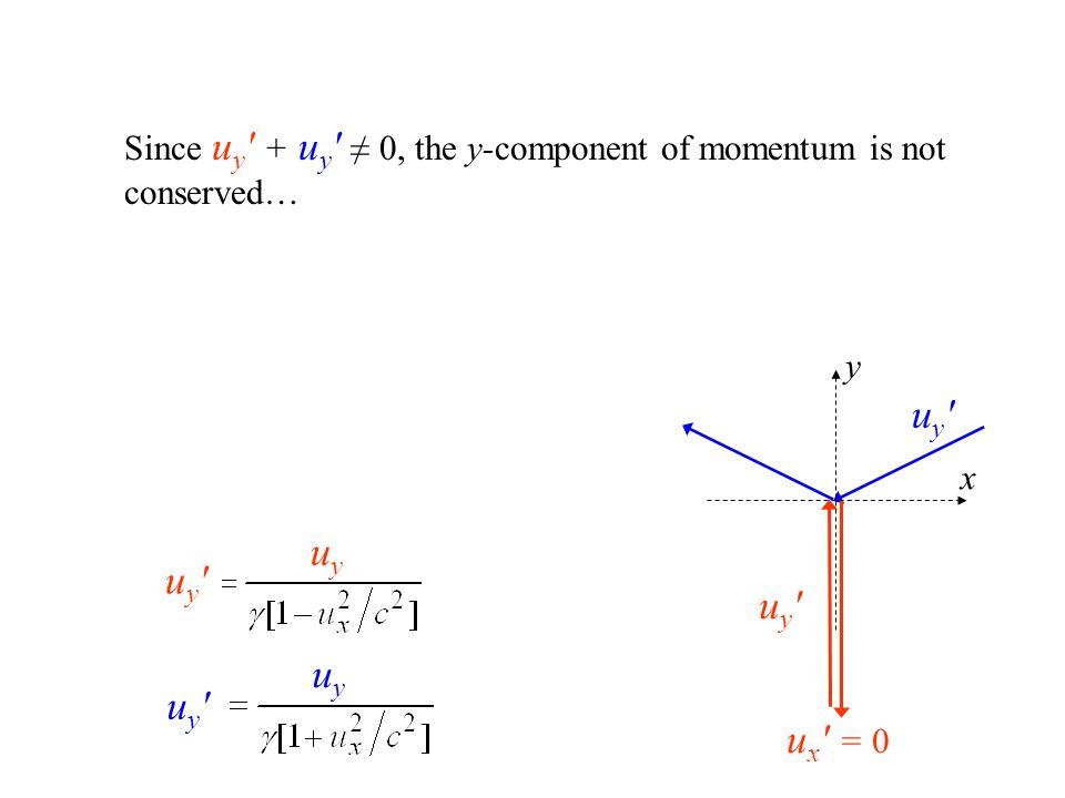 Since u y ′ + u y ′ ≠ 0, the y-component of momentum is not conserved… uyuy uyuy u y ′ x y u x ′ = 0
