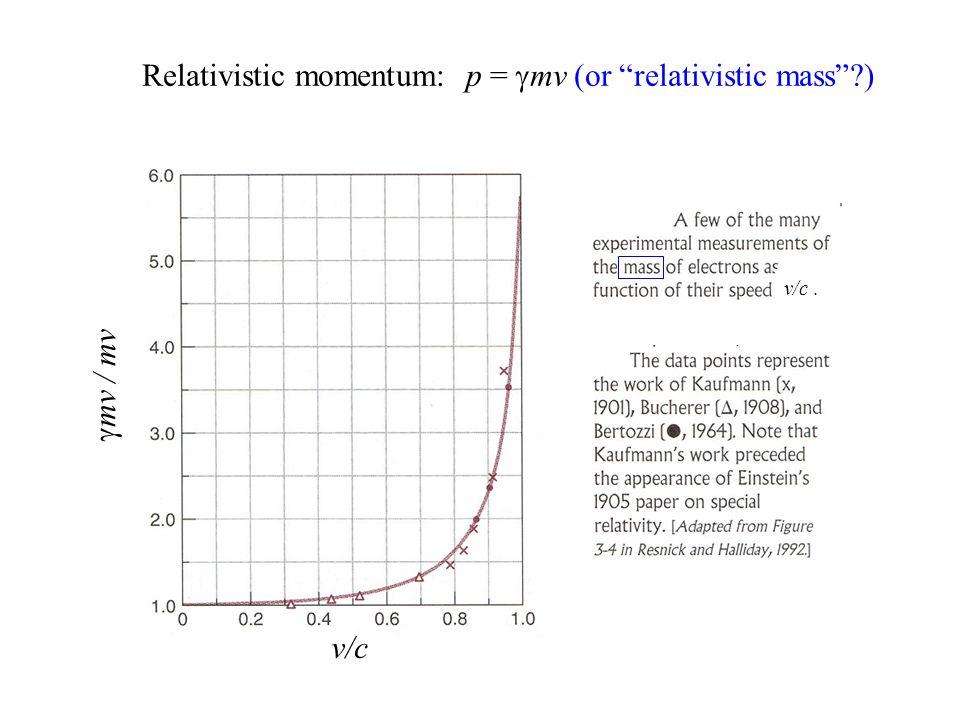 Relativistic momentum: p =  mv (or relativistic mass ) v/c  mv / mv v/c.