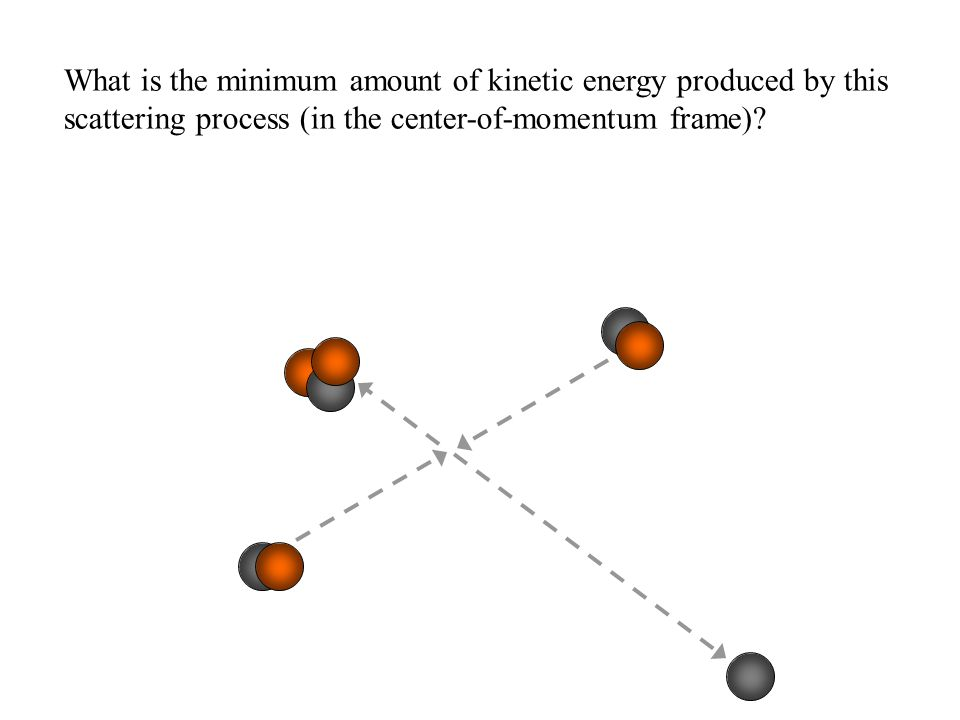 What is the minimum amount of kinetic energy produced by this scattering process (in the center-of-momentum frame)