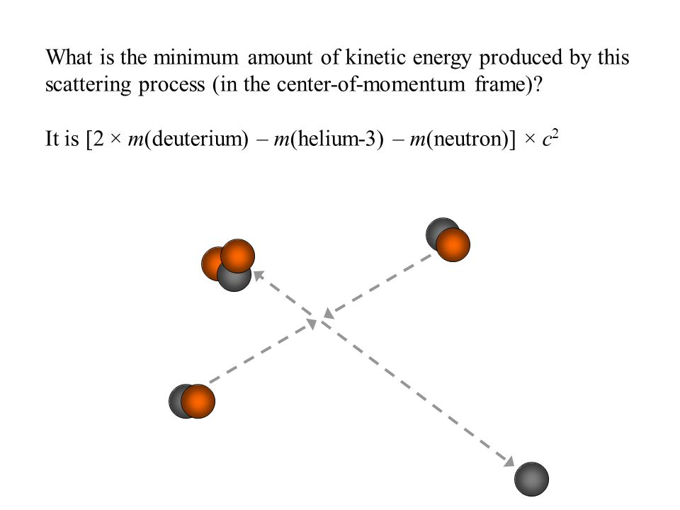 It is [2 × m(deuterium) – m(helium-3) – m(neutron)] × c 2