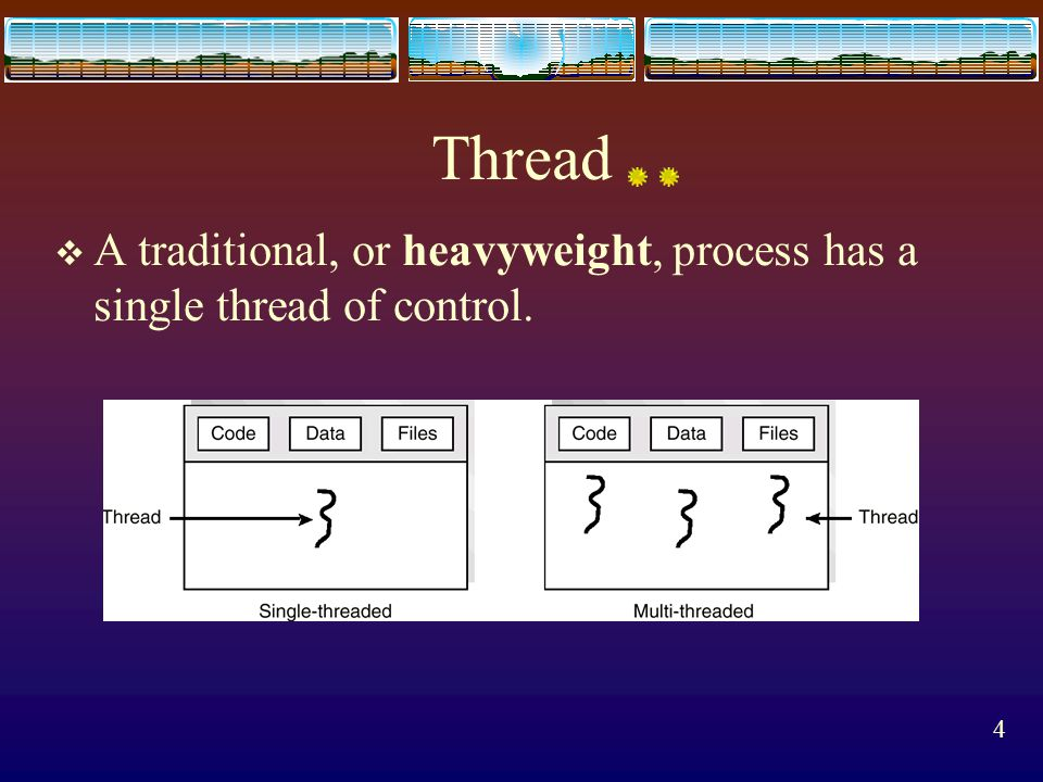 3 Thread  A thread, sometimes called a lightweight process, is a basic unit of CPU utilization  Comprises  A thread ID  A program counter  A regi