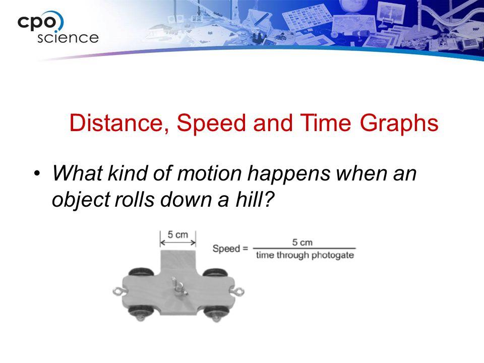 The distance (position) vs.