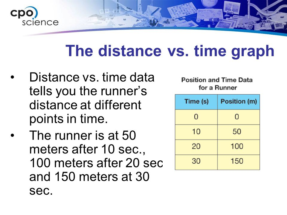 The distance vs. time graph Distance vs. time data tells you the runner's distance at different points in time. The runner is at 50 meters after 10 se