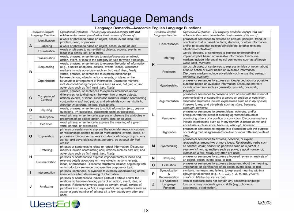 18 Language Demands  2008