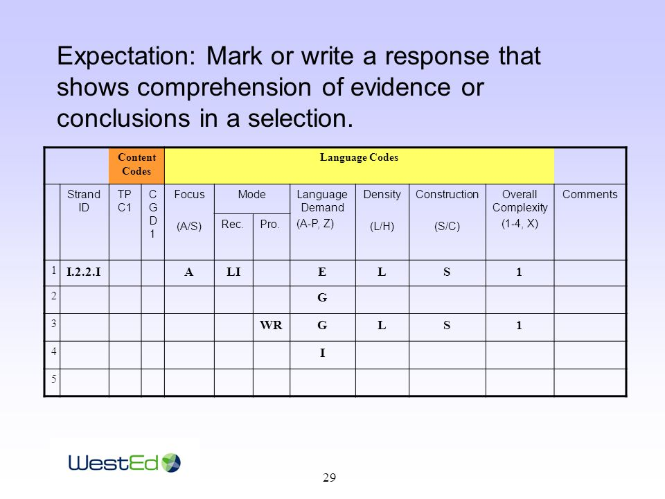 29 Expectation: Mark or write a response that shows comprehension of evidence or conclusions in a selection.