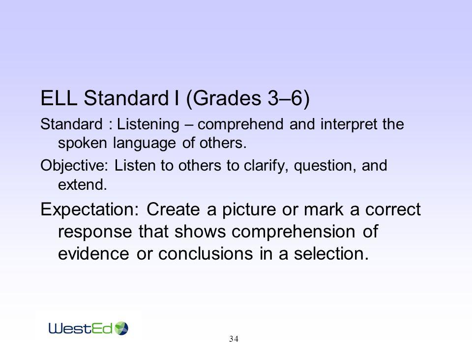 34 ELL Standard I (Grades 3–6) Standard : Listening – comprehend and interpret the spoken language of others.
