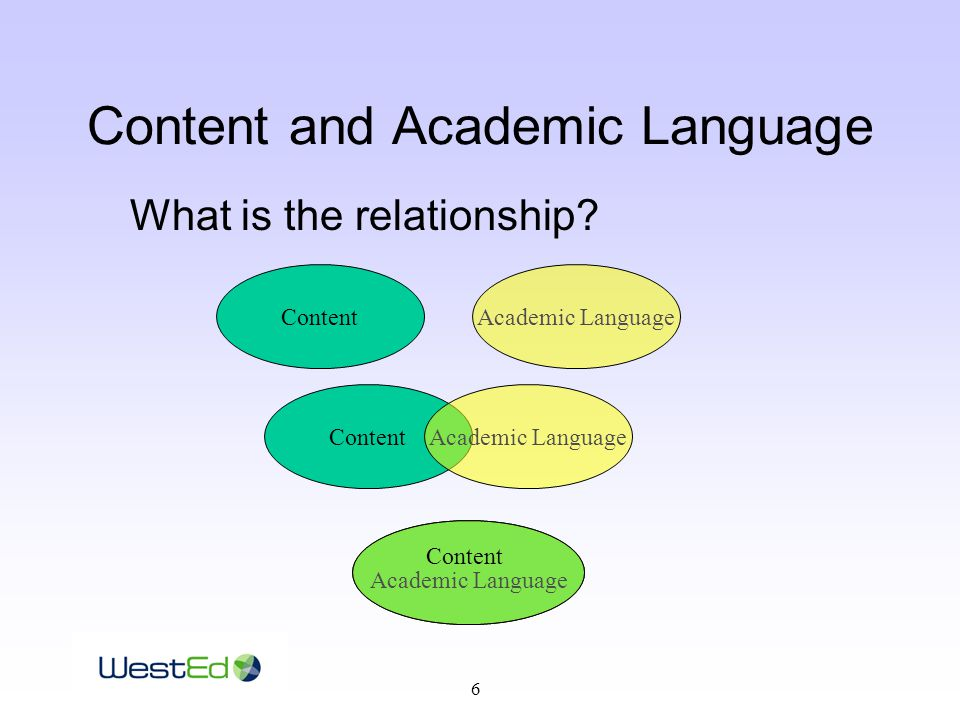 6 Content and Academic Language What is the relationship.