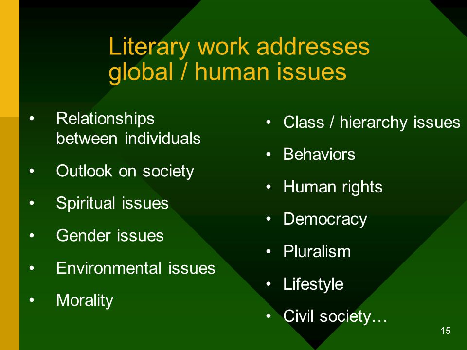 15 Literary work addresses global / human issues Relationships between individuals Outlook on society Spiritual issues Gender issues Environmental issues Morality Class / hierarchy issues Behaviors Human rights Democracy Pluralism Lifestyle Civil society…