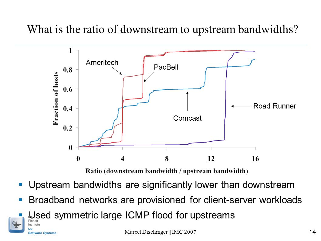 14 Marcel Dischinger || IMC 2007 What is the ratio of downstream to upstream bandwidths.