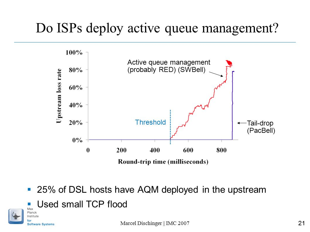 21 Marcel Dischinger || IMC 2007 Do ISPs deploy active queue management.