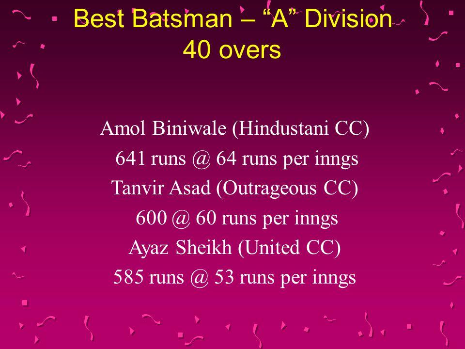 Best Batsman – A Division 40 overs Amol Biniwale (Hindustani CC) 641 runs @ 64 runs per inngs Tanvir Asad (Outrageous CC) 600 @ 60 runs per inngs Ayaz Sheikh (United CC) 585 runs @ 53 runs per inngs