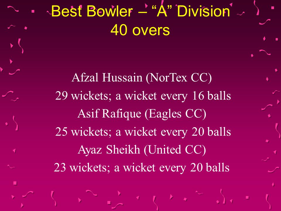 "Best Bowler – ""A"" Division 40 overs Afzal Hussain (NorTex CC) 29 wickets; a wicket every 16 balls Asif Rafique (Eagles CC) 25 wickets; a wicket every"
