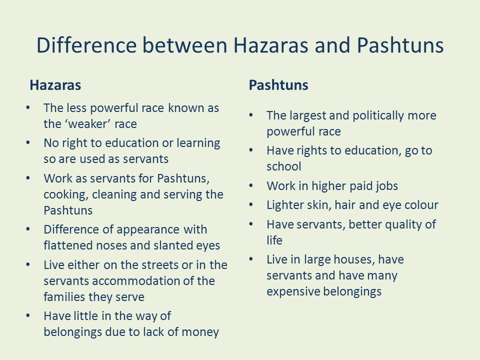Hazaras which feature in the book Hassan – best friend of Amir and also servant to Amir and his father.
