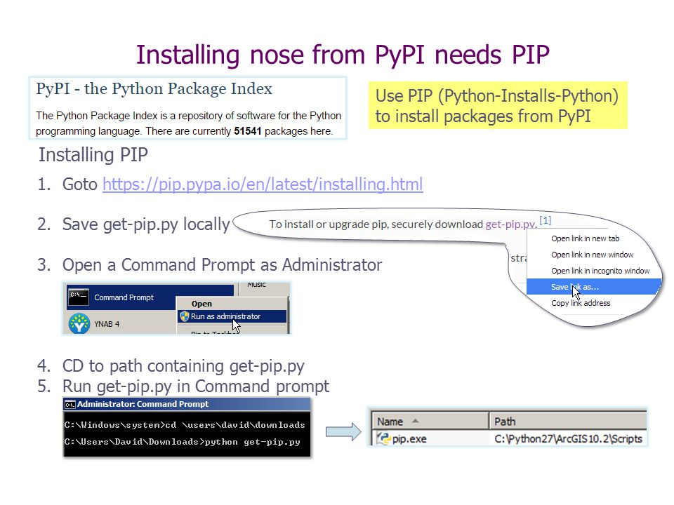 Installing nose from PyPI needs PIP 1.Goto https://pip.pypa.io/en/latest/installing.htmlhttps://pip.pypa.io/en/latest/installing.html 2.Save get-pip.py locally 3.Open a Command Prompt as Administrator 4.CD to path containing get-pip.py 5.Run get-pip.py in Command prompt Use PIP (Python-Installs-Python) to install packages from PyPI Installing PIP