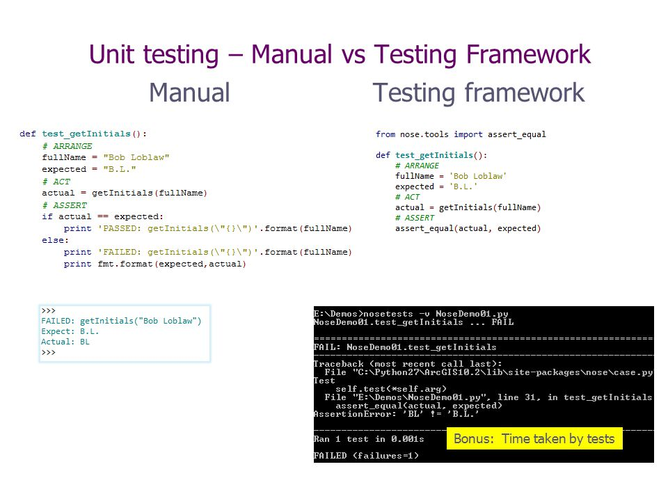 Unit testing – Manual vs Testing Framework ManualTesting framework Bonus: Time taken by tests