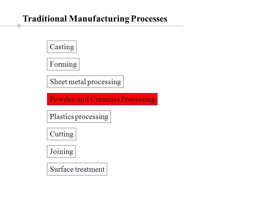 A Typical Plastics Molding Factory Website: http://www.ylmf.com.hkhttp://www.ylmf.com.hk - Tooling plant (produces and tests the injection mold) - Molding plant (uses the mold to produce parts, assembles products, …)