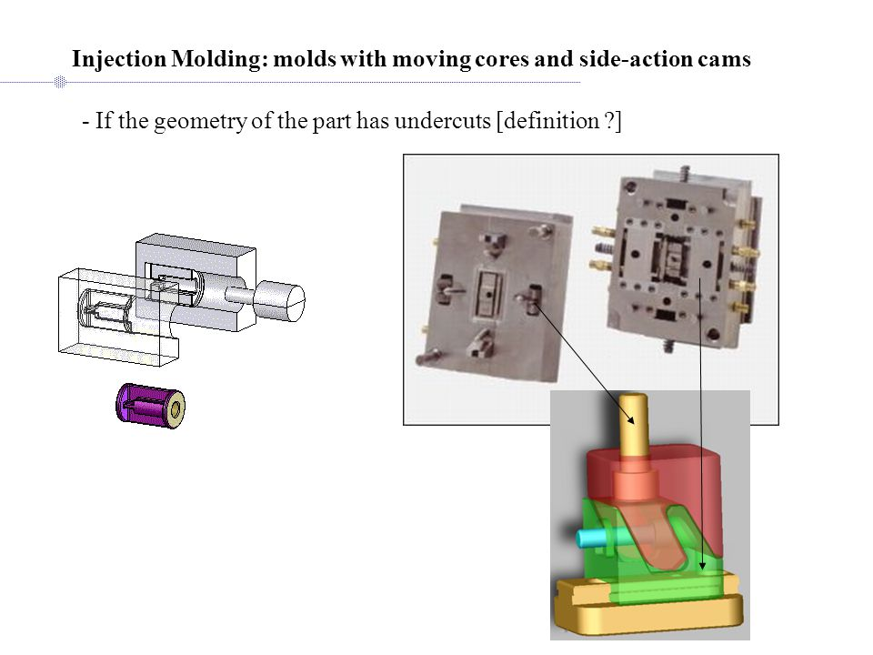 Injection Molding: molds with moving cores and side-action cams - If the geometry of the part has undercuts [definition ?]