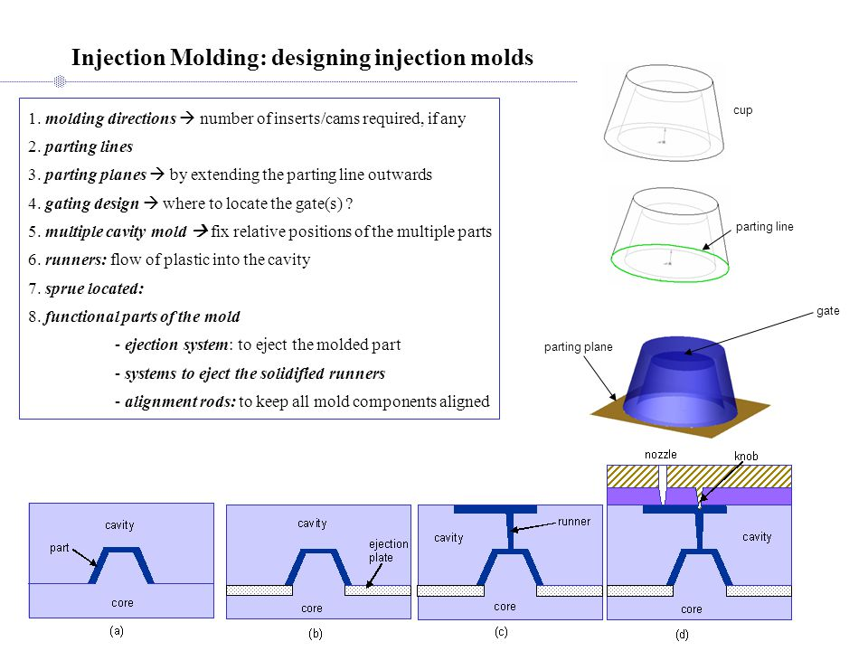 Injection Molding: designing injection molds 1. molding directions  number of inserts/cams required, if any 2. parting lines 3. parting planes  by e