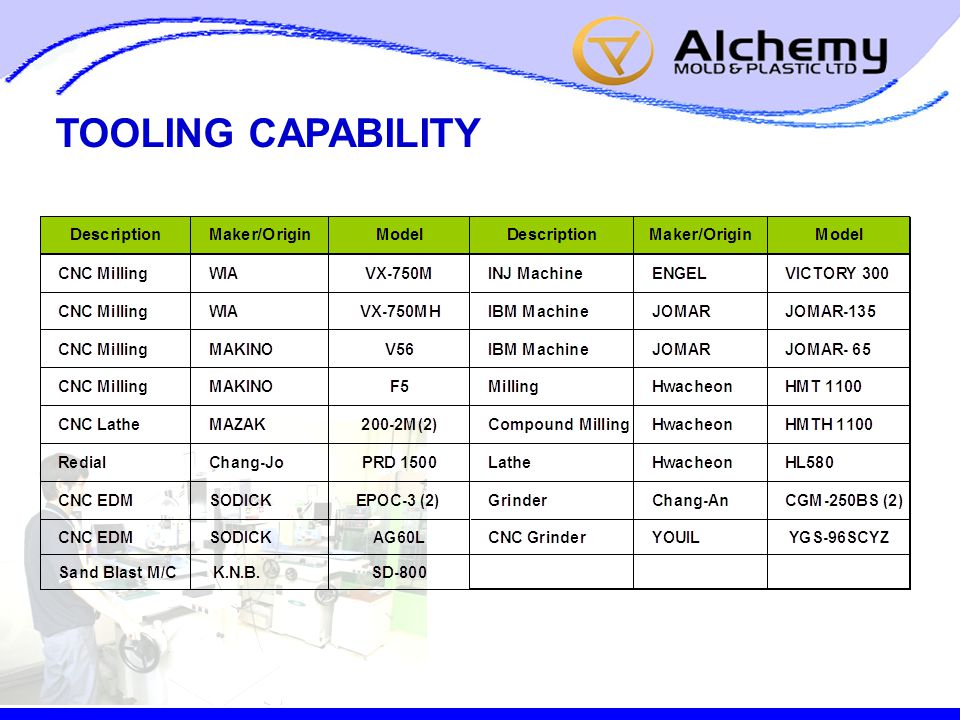 TOOLING CAPABILITY