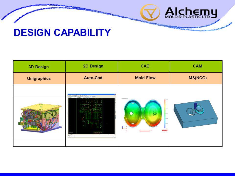 DESIGN CAPABILITY 3D Design 2D DesignCAECAM Unigraphics Auto-CadMold FlowMS(NCG)