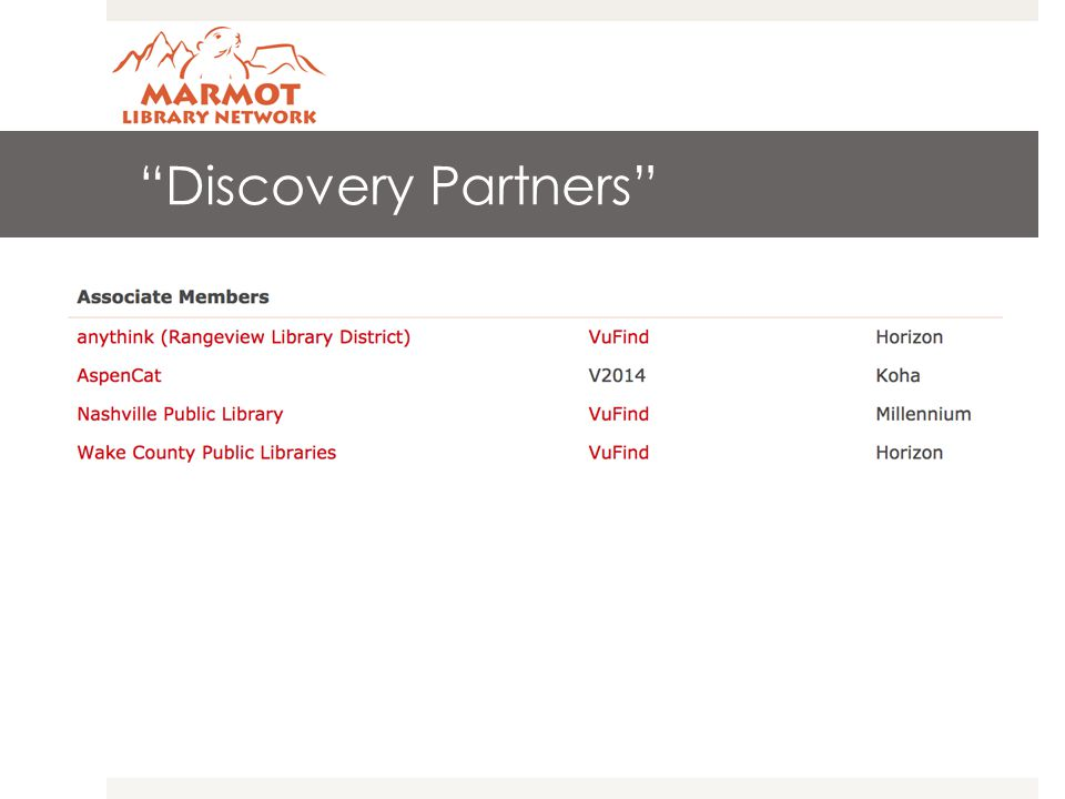 """Discovery Partners"""