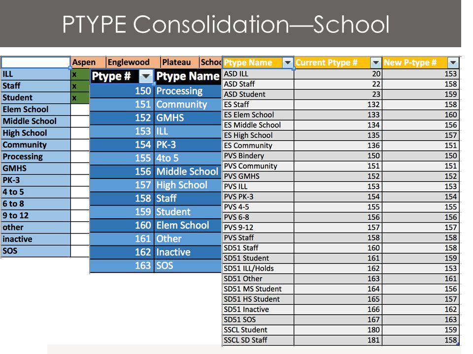 PTYPE Consolidation—School