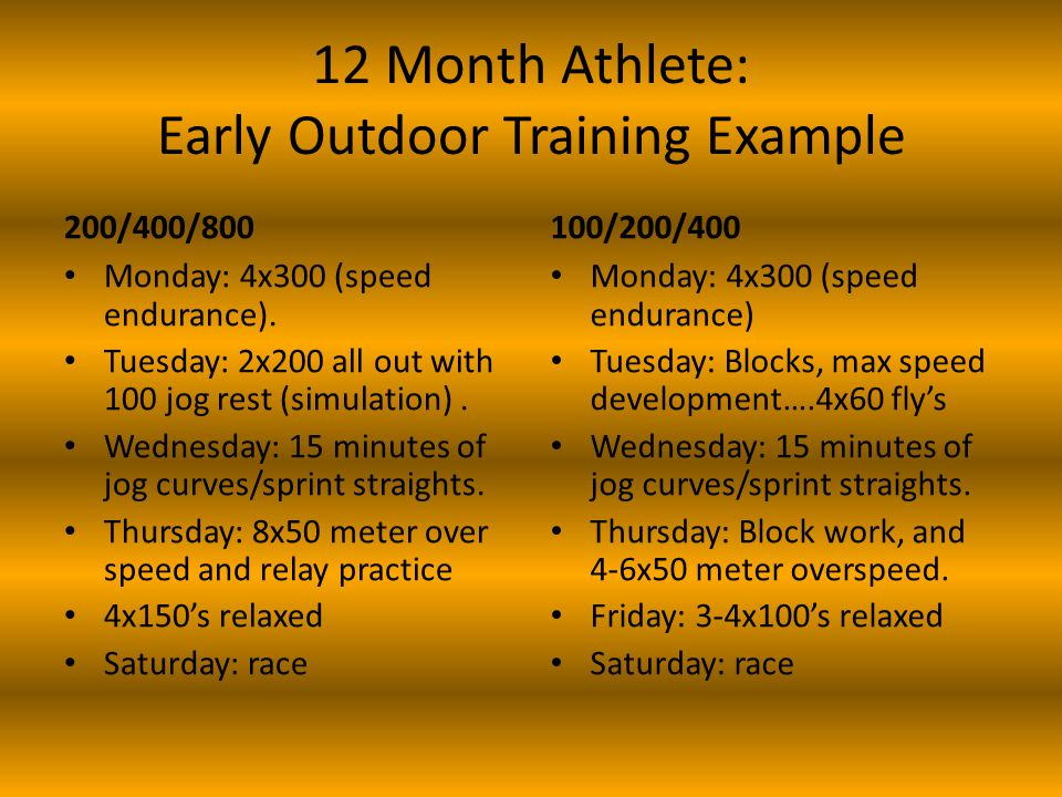 12 Month Athlete: Early Outdoor Training Example 200/400/800 Monday: 4x300 (speed endurance).