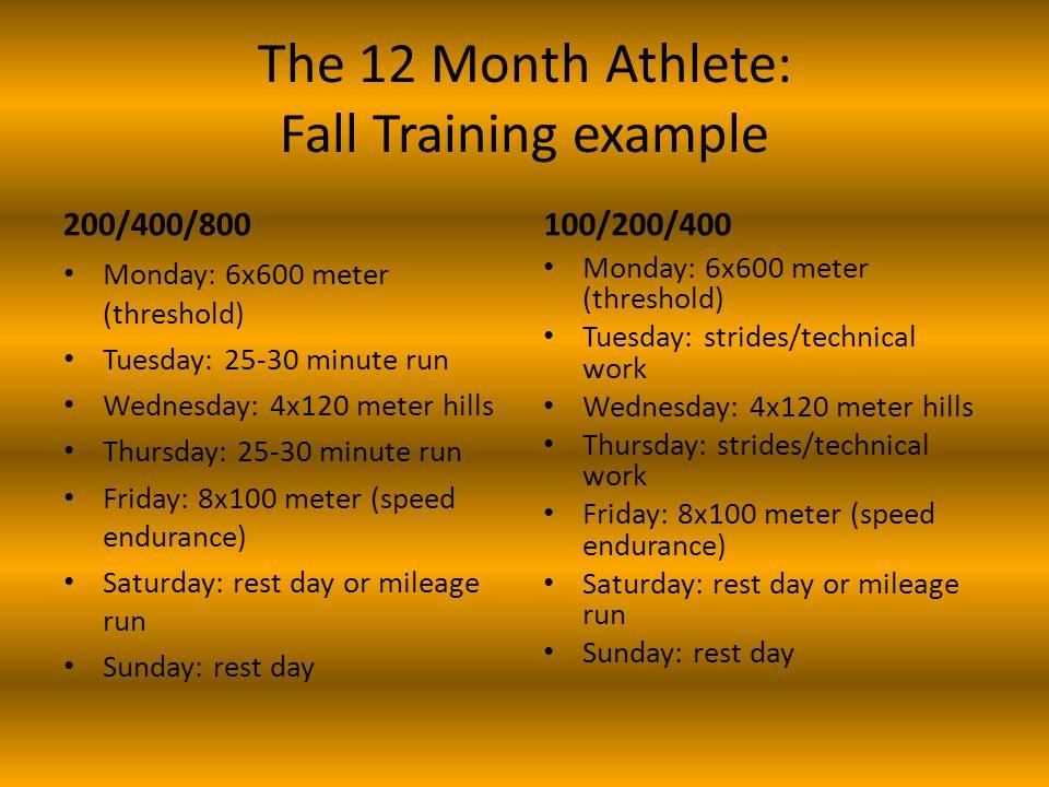 12 Month Athlete: Mid-Season Training Indoor season Still a major focus on threshold, mileage runs, hills, and lifting.