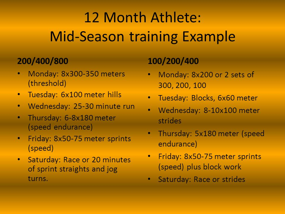 12 Month Athlete: Early Outdoor Season Major focus now shifts to speed endurance, speed, simulations, and lifting.