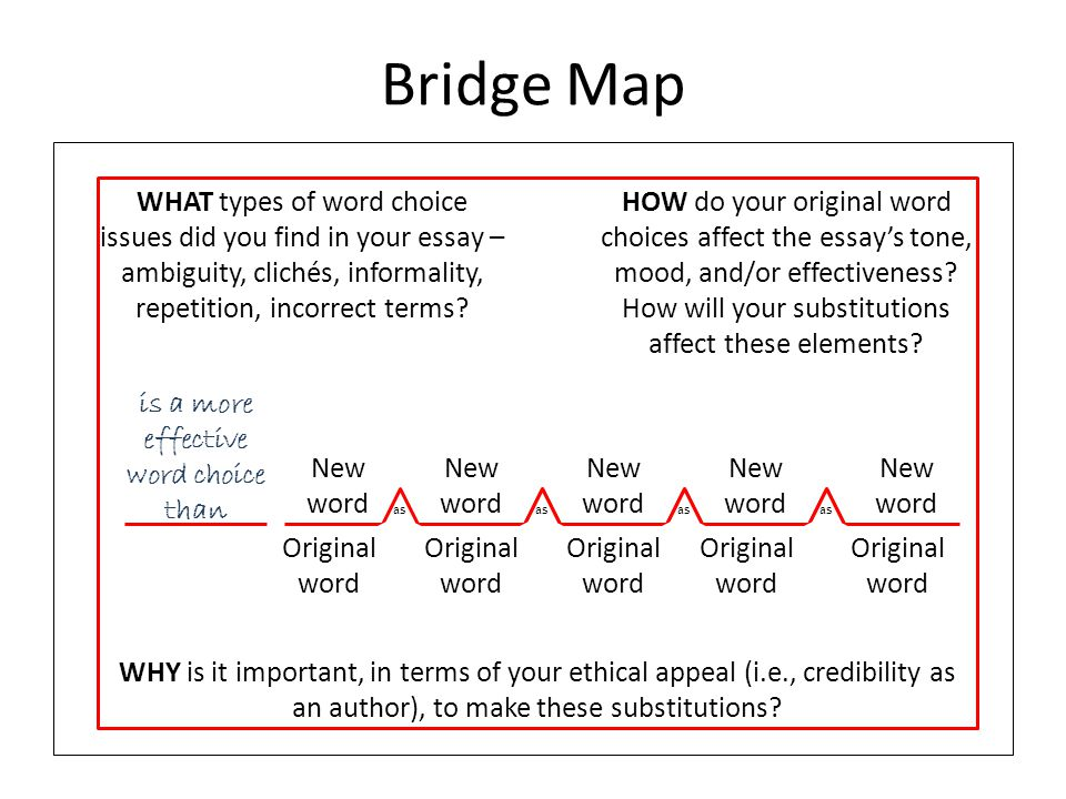 Bridge Map is a more effective word choice than Original word New word as WHAT types of word choice issues did you find in your essay – ambiguity, clichés, informality, repetition, incorrect terms.