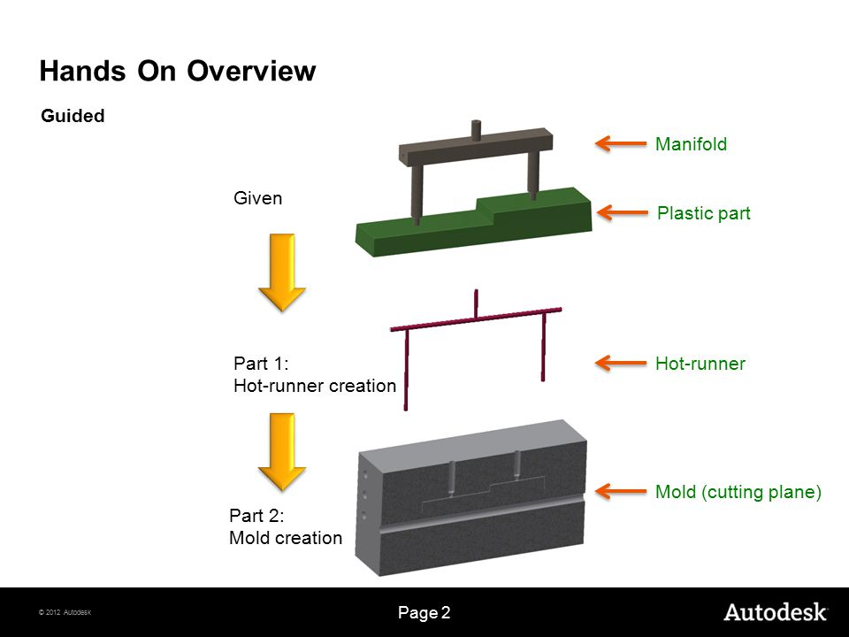 © 2012 Autodesk Page 13 Part 2: Mold creation