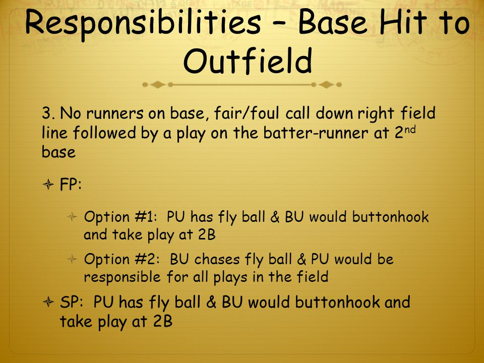 Responsibilities – Base Hit to Outfield 3.