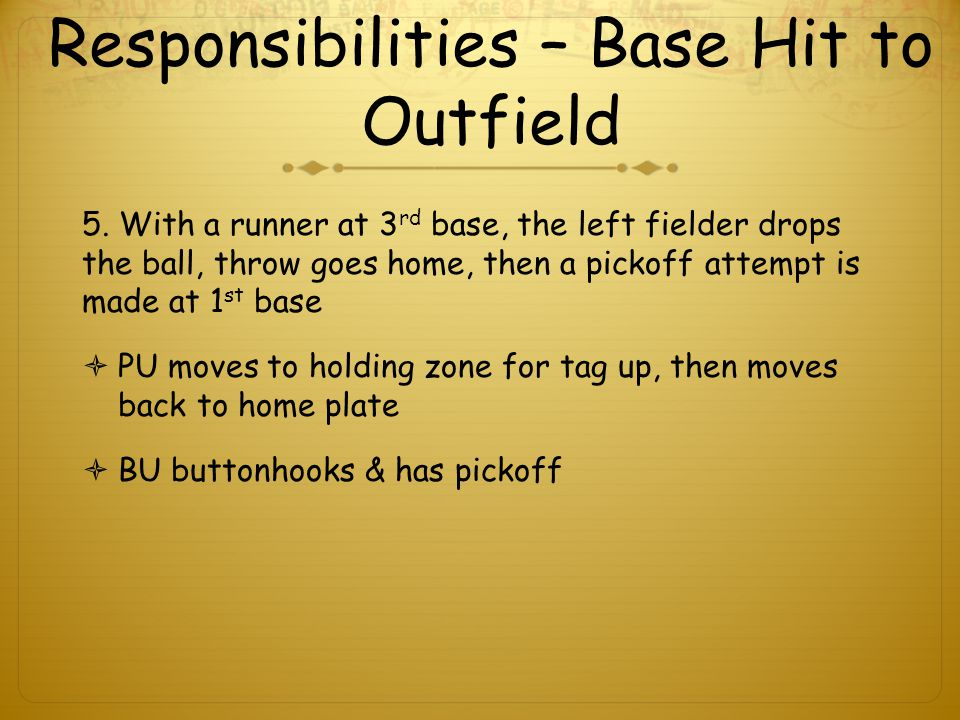 Responsibilities – Base Hit to Outfield 5.