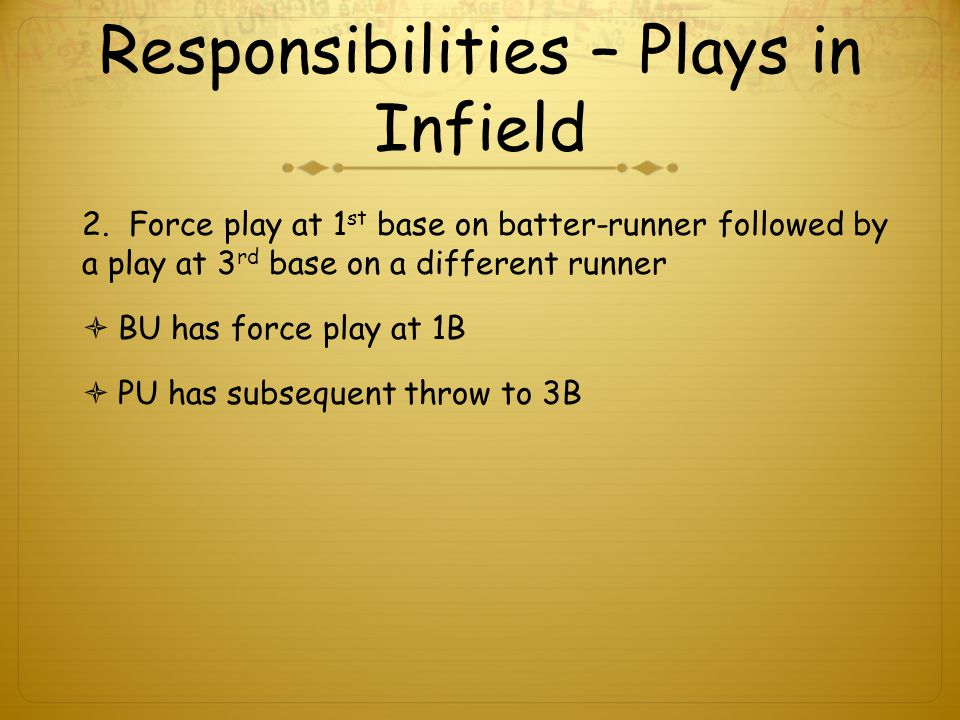 Responsibilities – Plays in Infield 2.