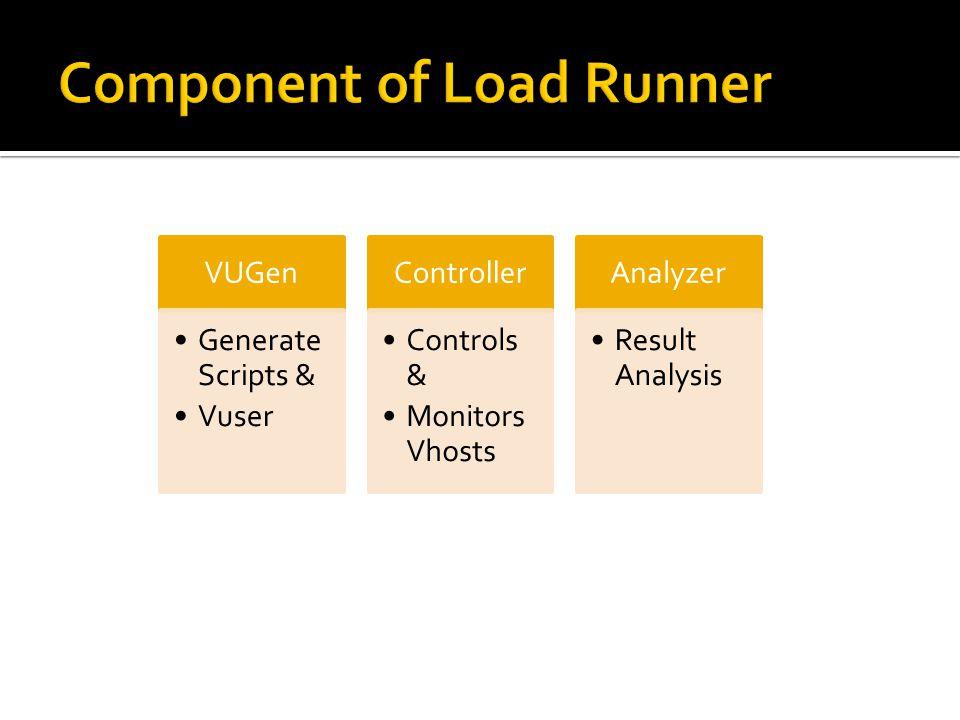 VUGen Generate Scripts & Vuser Controller Controls & Monitors Vhosts Analyzer Result Analysis