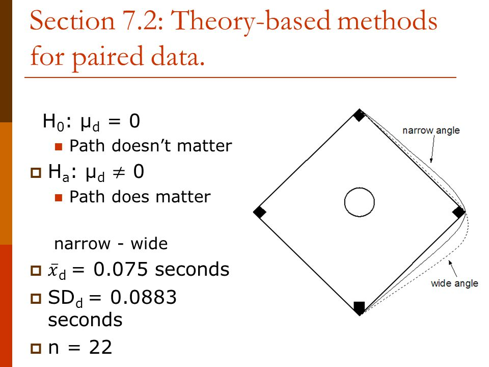Section 7.2: Theory-based methods for paired data.