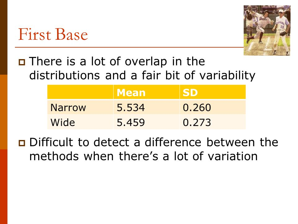 First Base  There is a lot of overlap in the distributions and a fair bit of variability  Difficult to detect a difference between the methods when