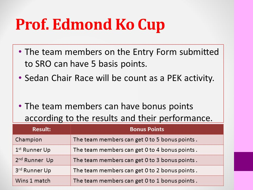 Prof. Edmond Ko Cup The team members on the Entry Form submitted to SRO can have 5 basis points.