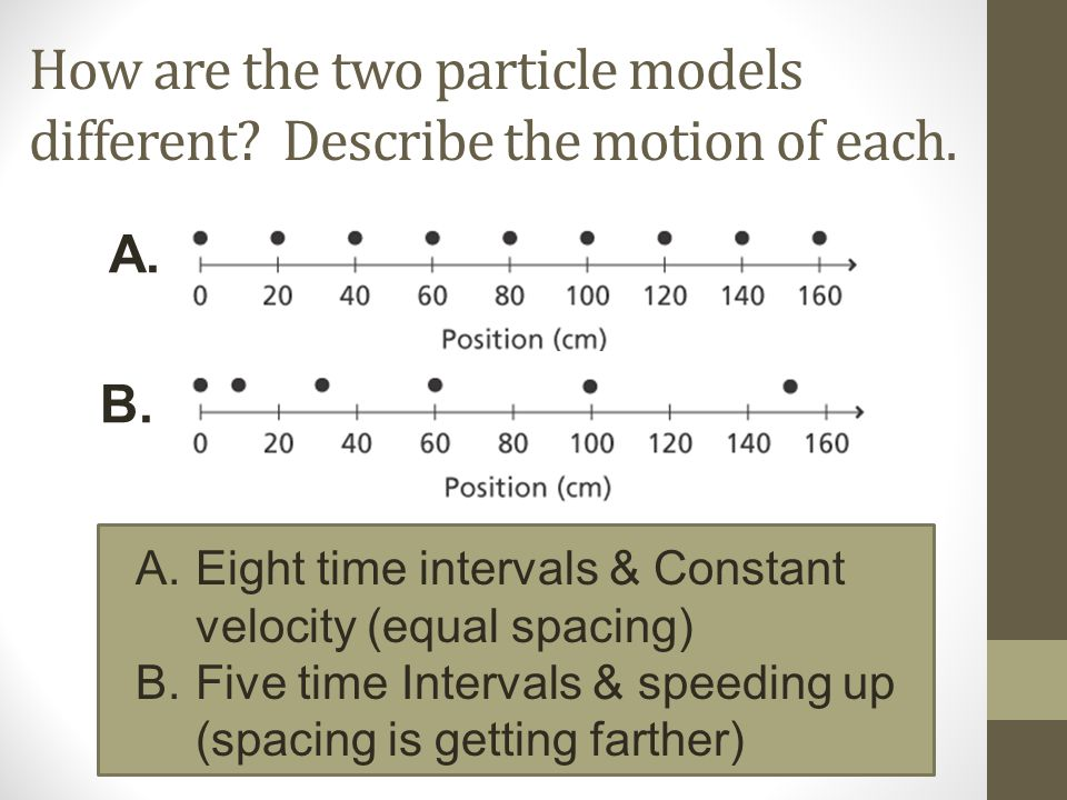How are the two particle models different? Describe the motion of each. A. B. A.Eight time intervals & Constant velocity (equal spacing) B.Five time I