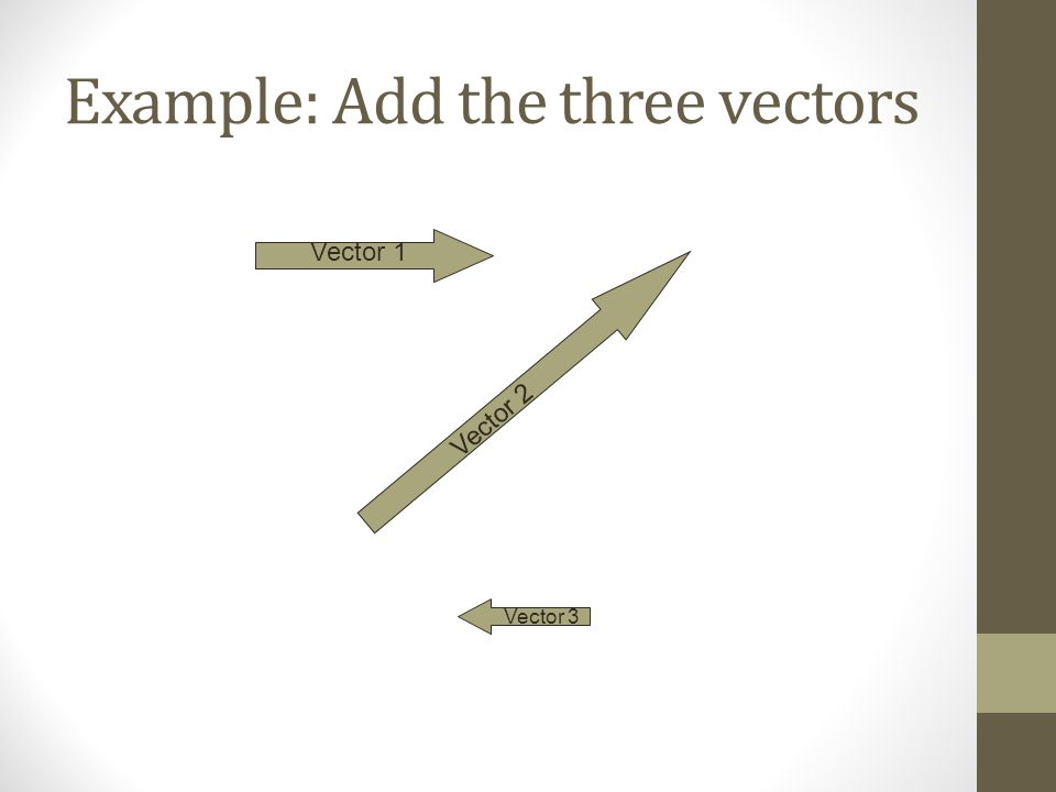 Example: Add the three vectors Vector 1 Vector 2 Vector 3
