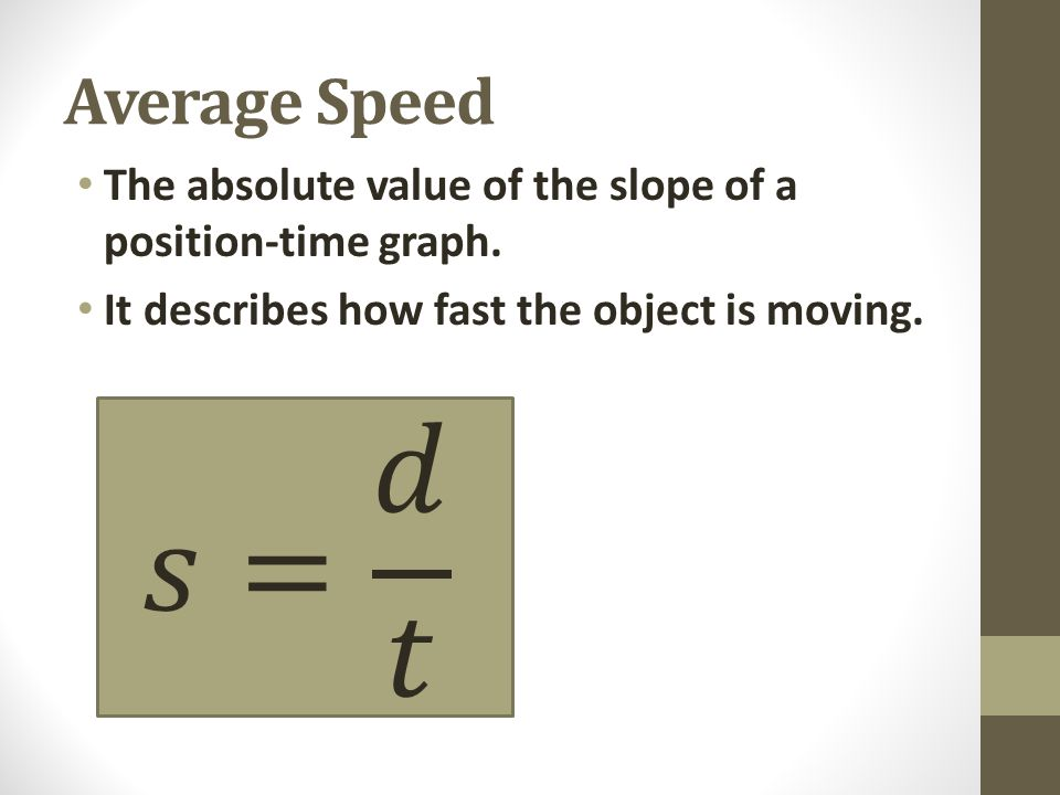 Average Speed The absolute value of the slope of a position-time graph.