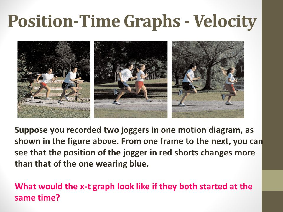 Position-Time Graphs - Velocity Suppose you recorded two joggers in one motion diagram, as shown in the figure above.