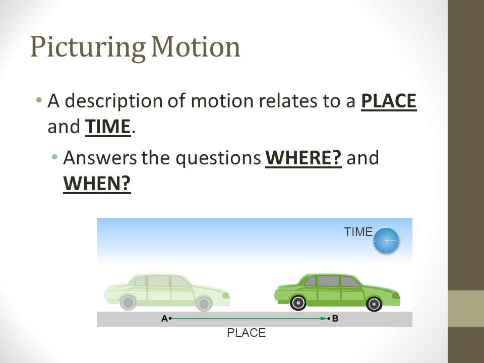 Picturing Motion A description of motion relates to a PLACE and TIME.