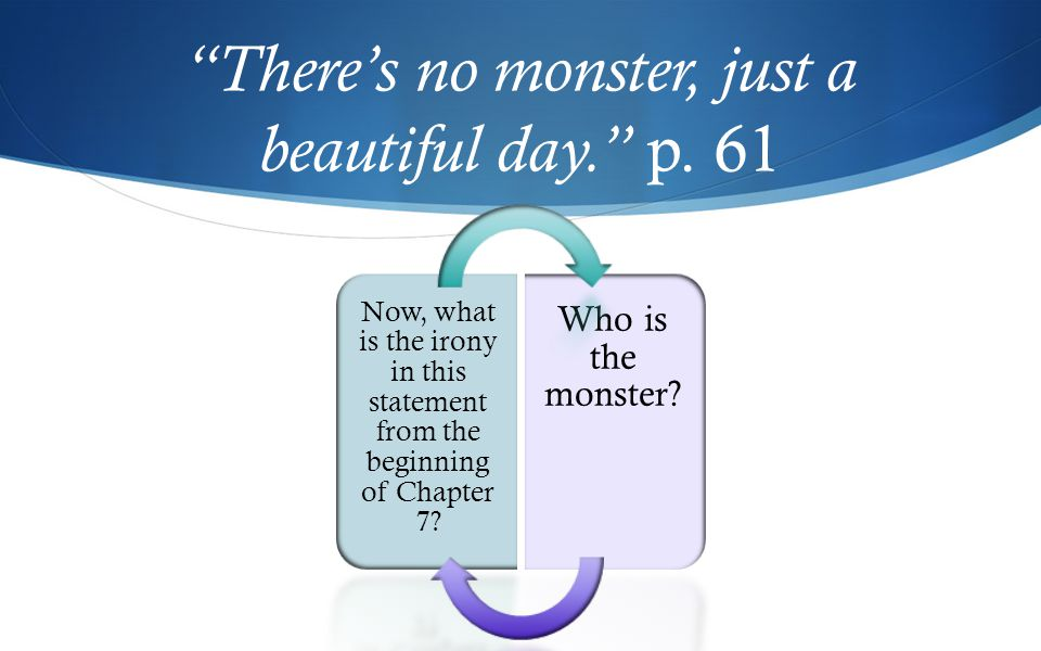 There's no monster, just a beautiful day. p.