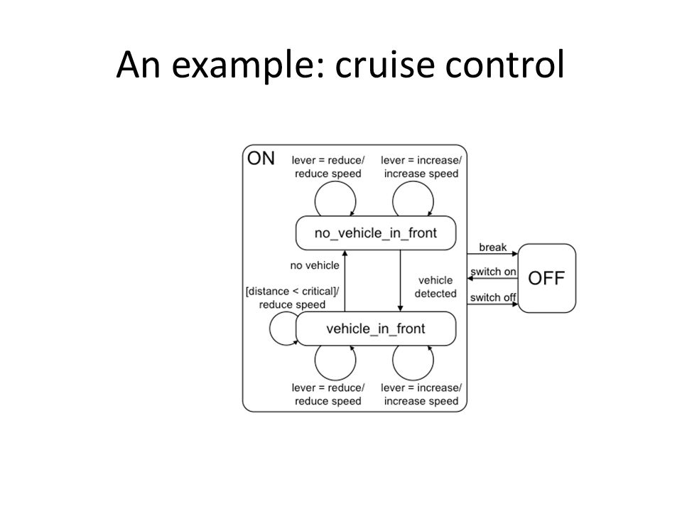 An example: cruise control