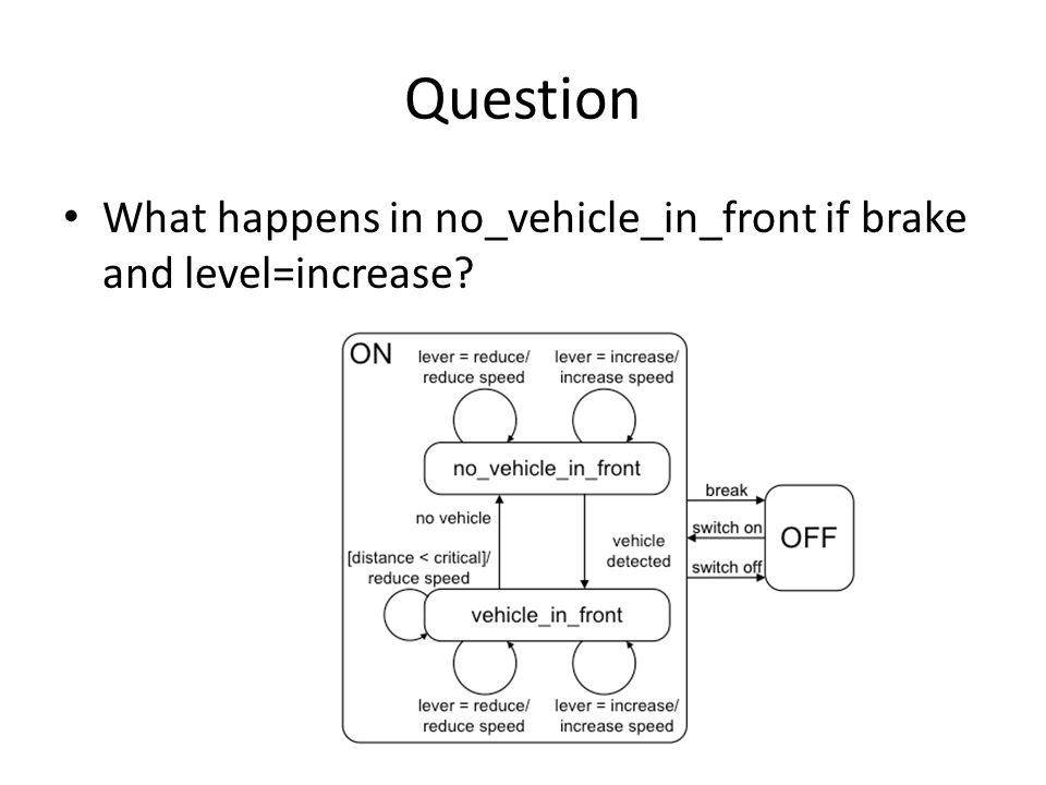 Question What happens in no_vehicle_in_front if brake and level=increase